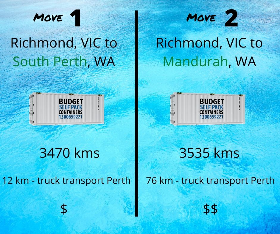 Moving price | Melbourne to Perth | BSPC Removalists