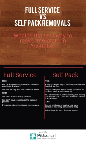 Full Service VS Self Pack Removals